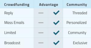 Crowdfunding_Chart (1)